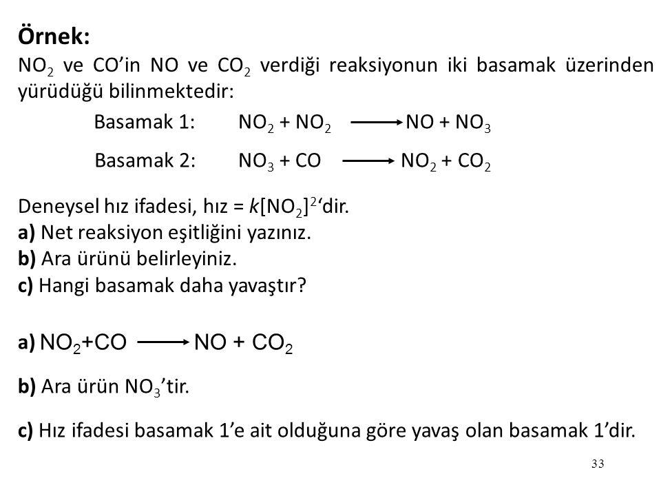 Örnek: NO2 ve CO'in NO ve CO2 verdiği reaksiyonun iki basamak üzerinden yürüdüğü bilinmektedir: Deneysel hız ifadesi, hız = k[NO2]2'dir.